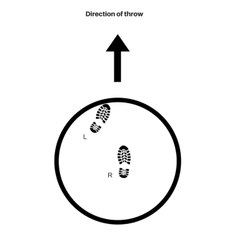 copy-of-copy-of-copy-of-direction-of-throw