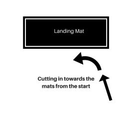Copy of Copy of Landing Mat