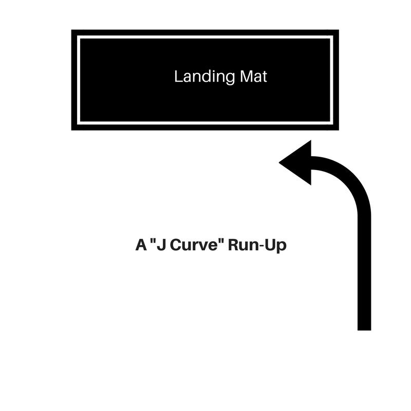 Landing Mat