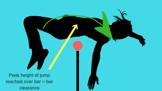 High Jump Over Bar