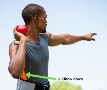 Find the Faults Shot Put Elbow Resize