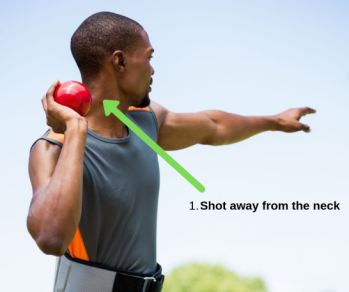 Find the Faults Shot Put Neck Resize